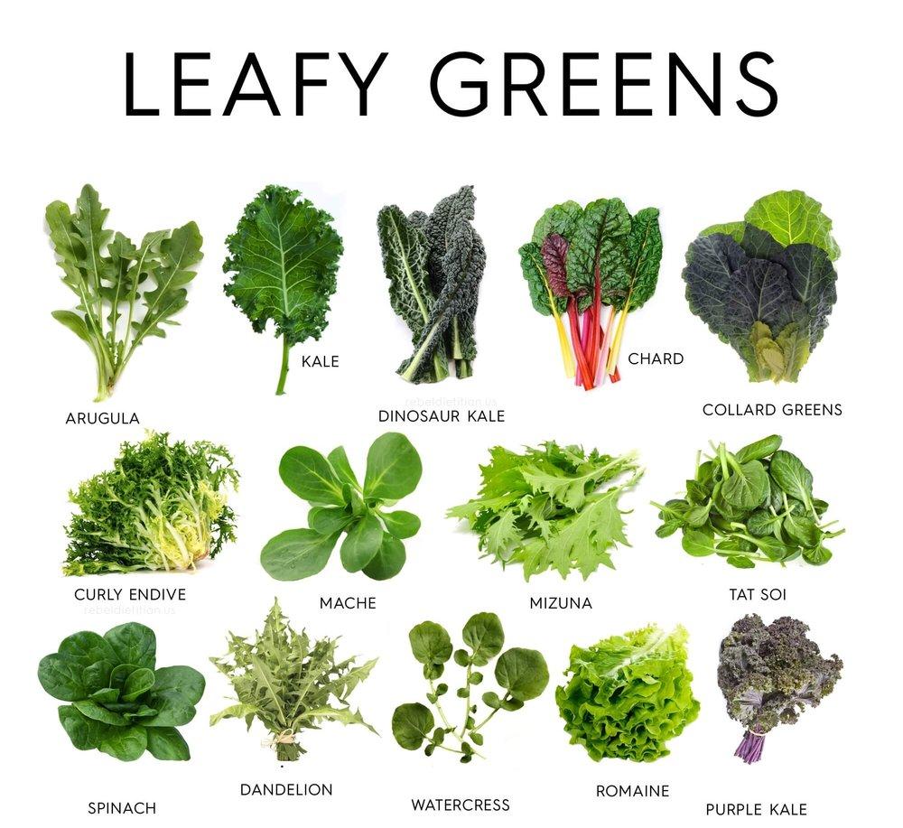 Leafy-Greens-Chart.jpg