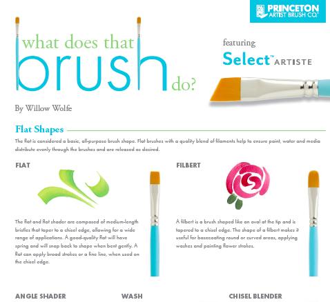 Princeton brushes - brush guide