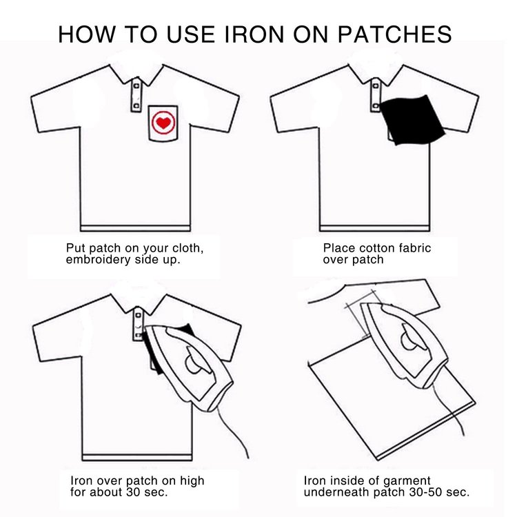 Iron On Patches -käyttöohje