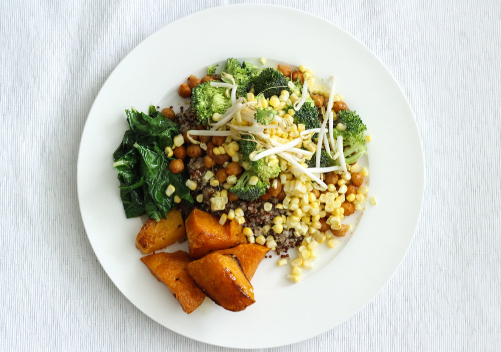 Recipe- Full plate bird view.jpg