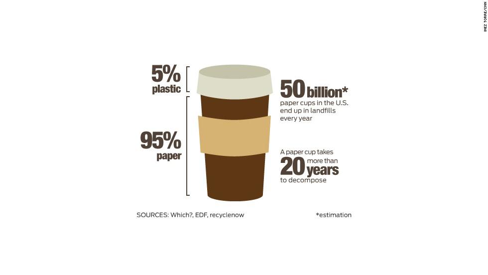 coffee-cup-stats.jpg