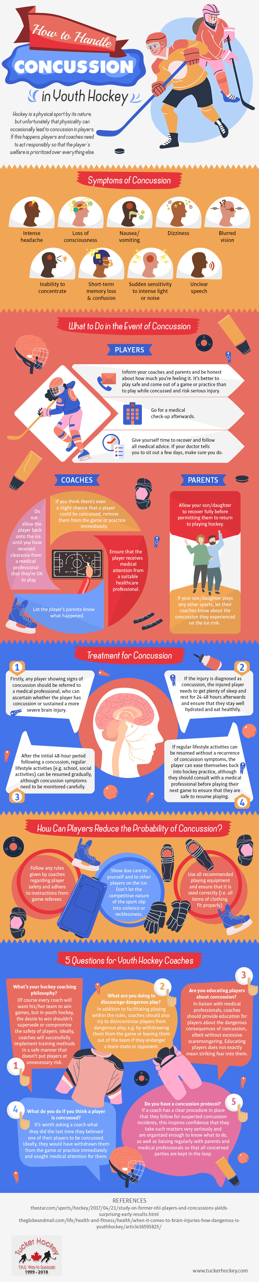infographic youth hockey concussion