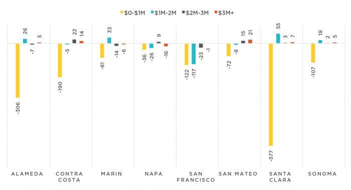 Chart 3.jpg