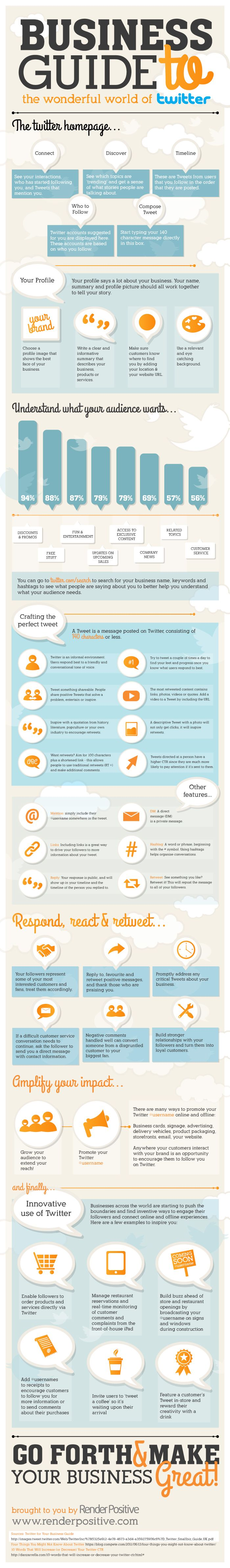 twitter-for-business-infographic.jpg