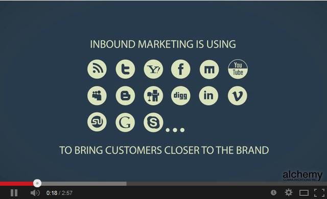 the-power-of-inbound-marketing.jpg