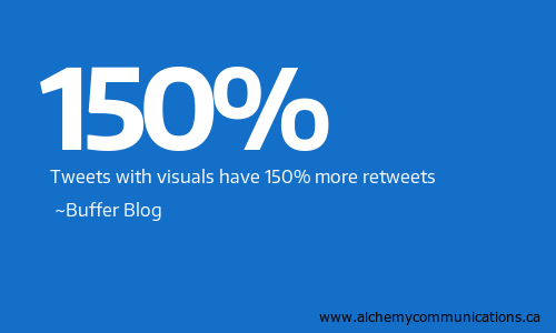 tweets-with-visuals-have-150-percent-more-retweets-buffer-blog.jpg