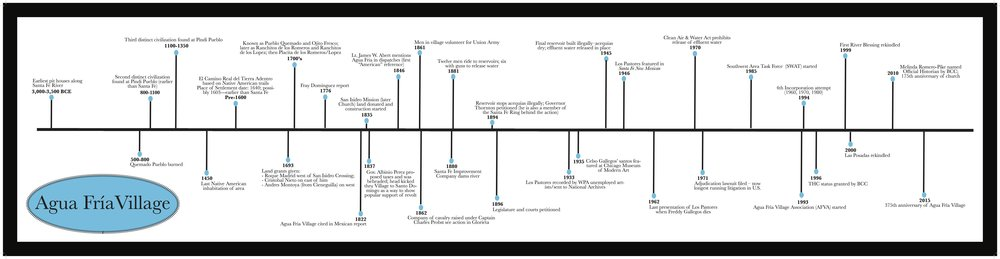 Agua fría timeline by William Mee, Agua fría Village Association. Designed by melanie McWhorter.  download the Timeline here .