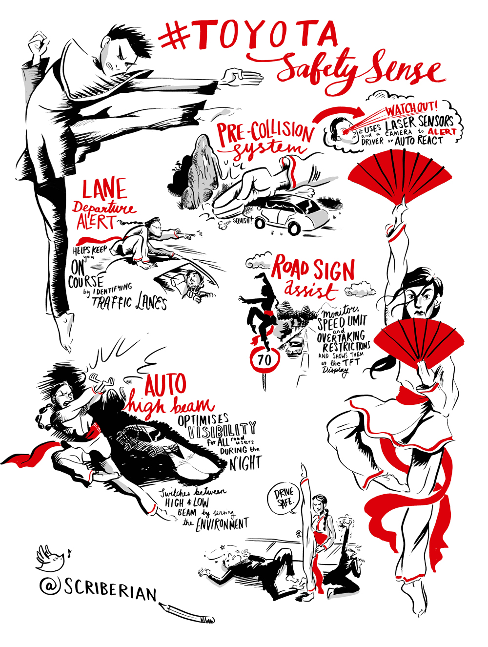 Scribing for Toyota at the Geneva Motor Show | Scriberia