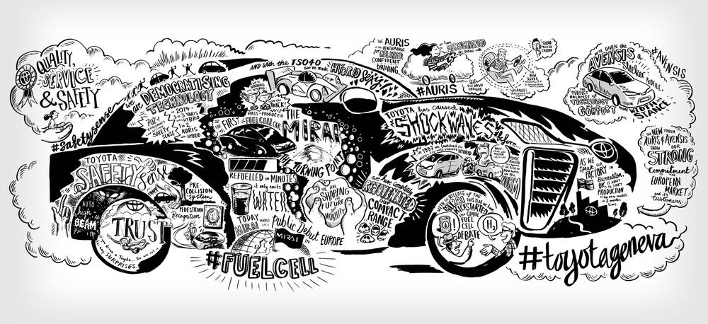 Scriberia scribing Toyota Geneva Motor Show