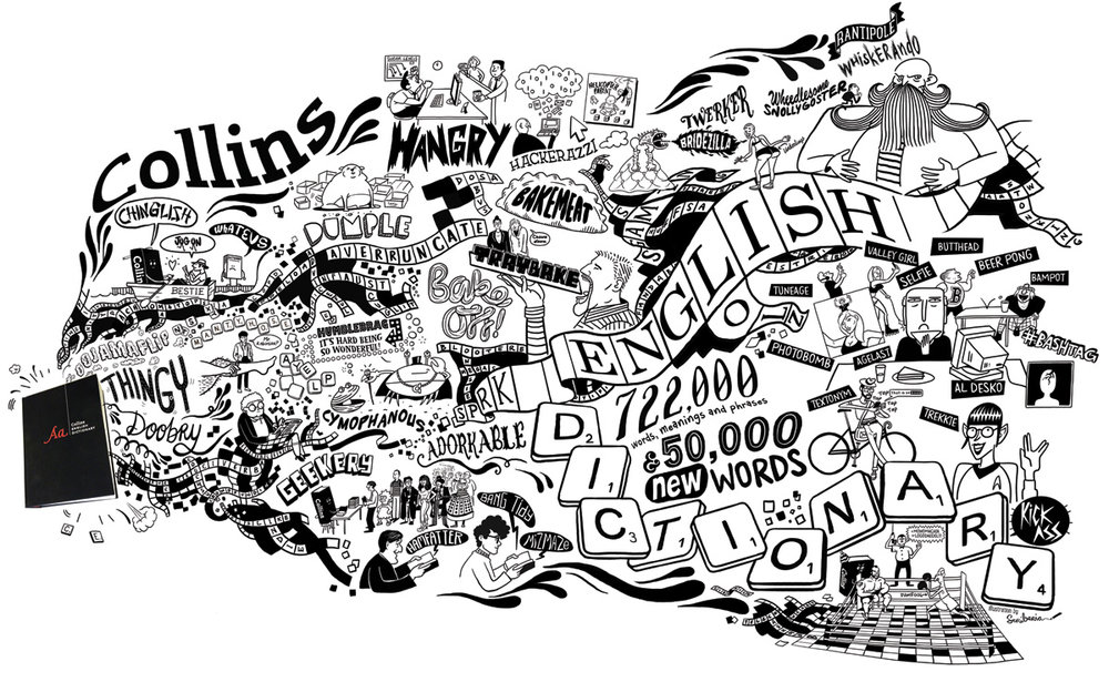 An animation and a series of animated GIFs to celebrate the new of the Collins' Dictionary | Scriberia