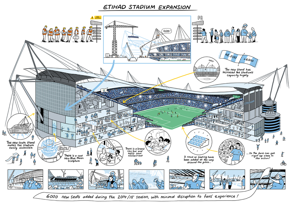 Rich picture illustratin agency Scriberia World Cup stadium Populous
