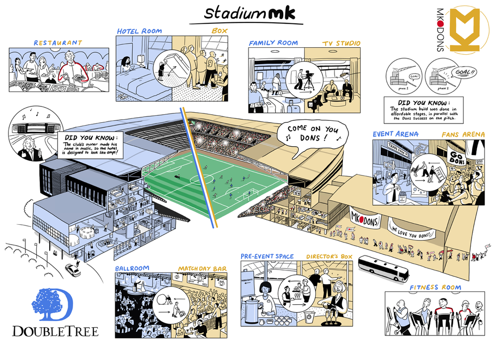 Rich picture illustration agency Scriberia World Cup Stadia Populous