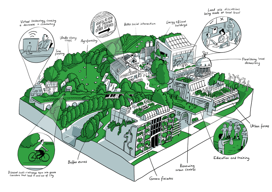 Rich picture illustrations for the University of Edinburgh's VOLANTE project | Scriberia