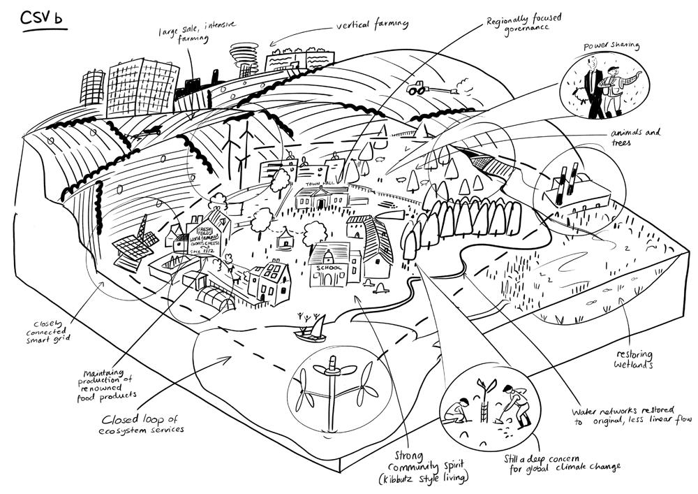 Rich picture illustrations for the University of Edinburgh's VOLANTE project | Scriberia