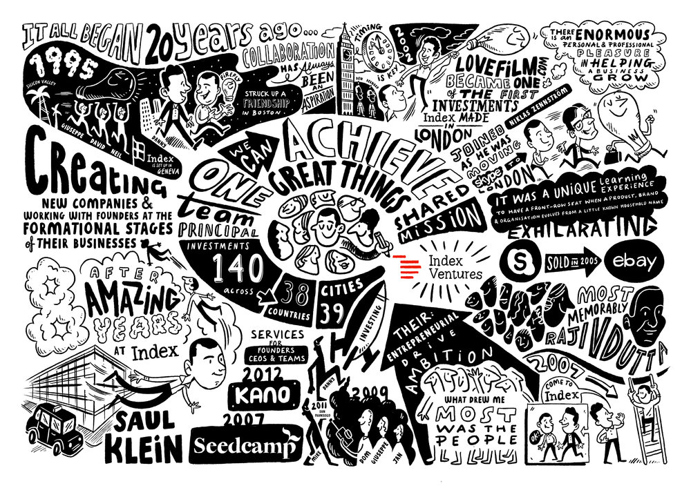 Scriberia illustration agency Saul Klein