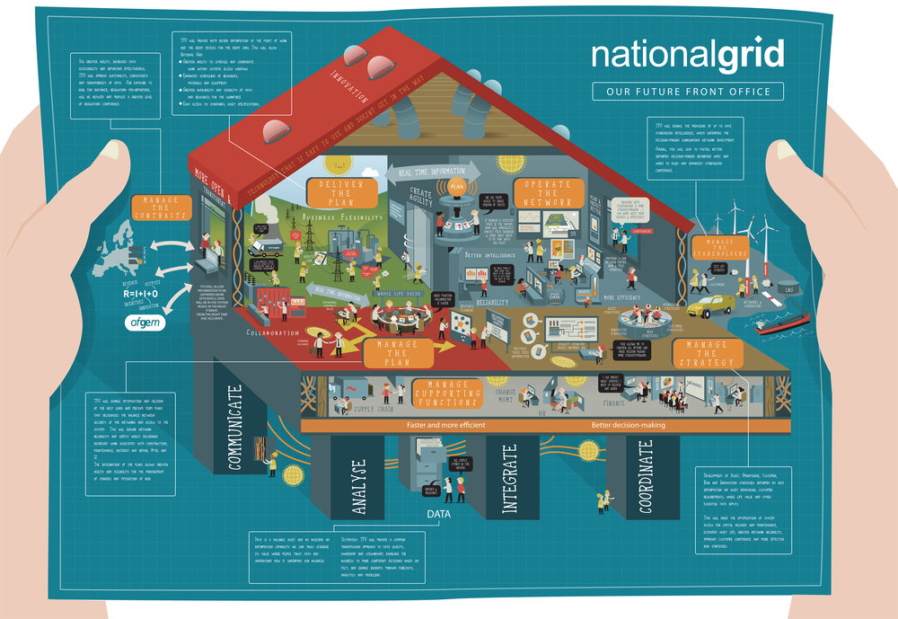 scriberia illustration agency national grid