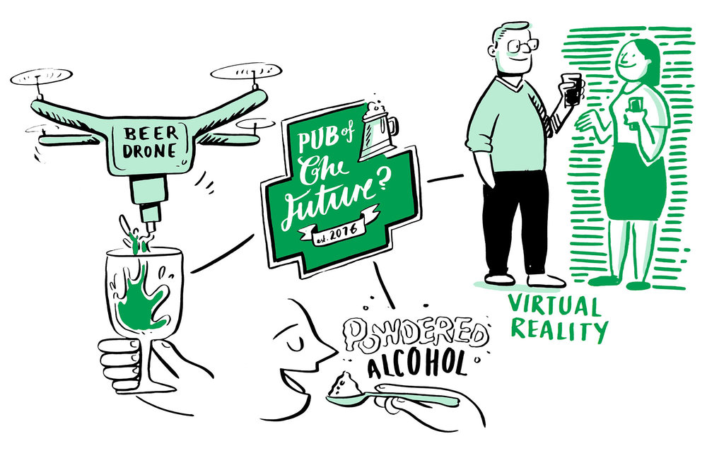 Scribing from Northumbria University's Pub of the Future event | Scriberia