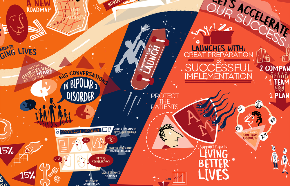 Digital scribing and live animation for Lundbeck | Scriberia