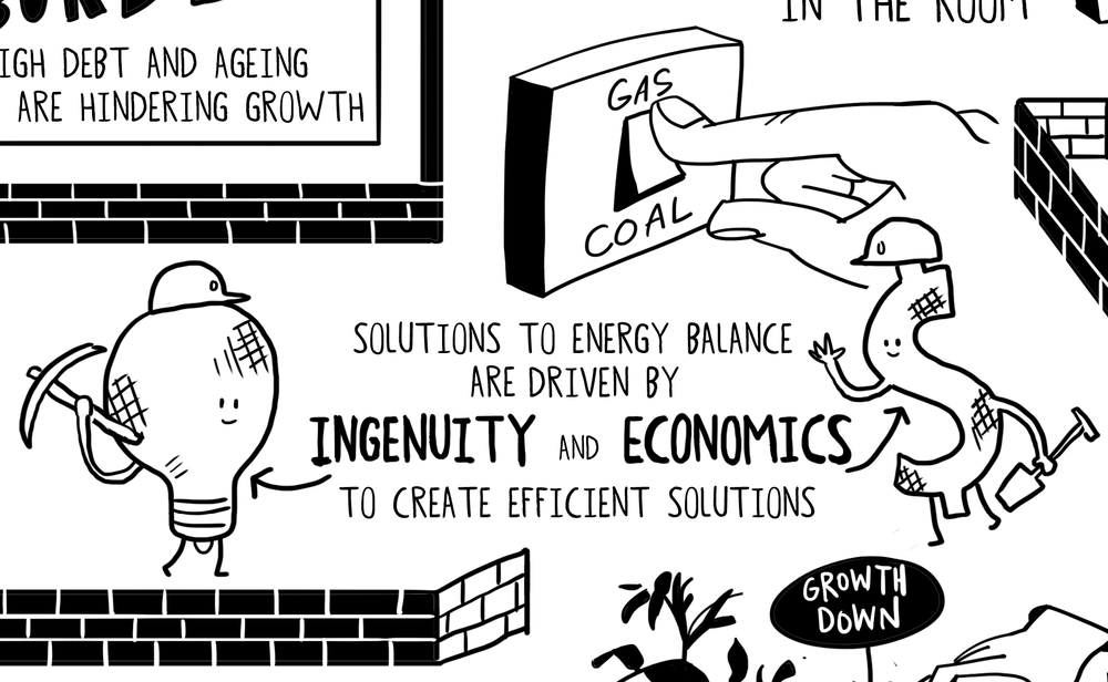 Scribing 'Solutions for a Volatile World', for Newton BNY Mellon | Scriberia