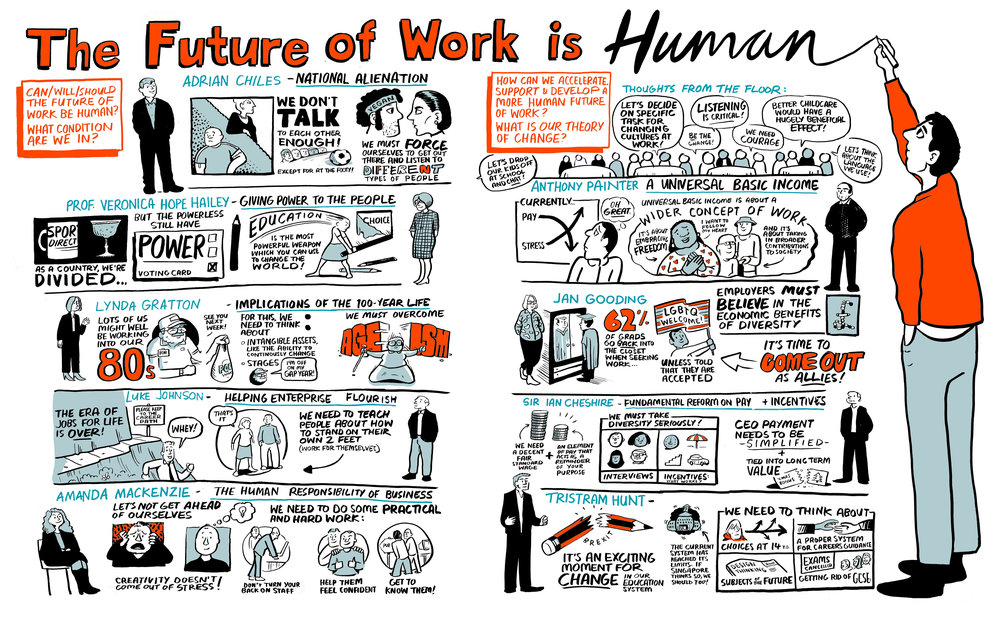 Scriberia future of work is human scribing