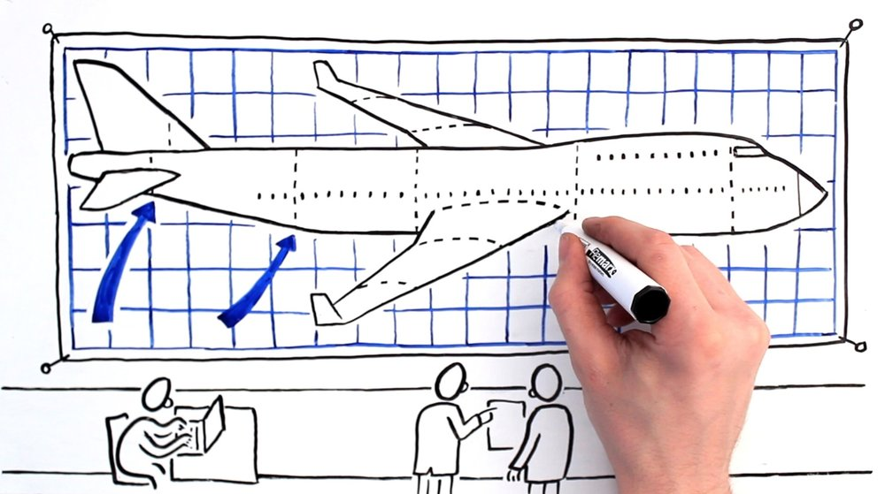 scriberia whiteboard animation