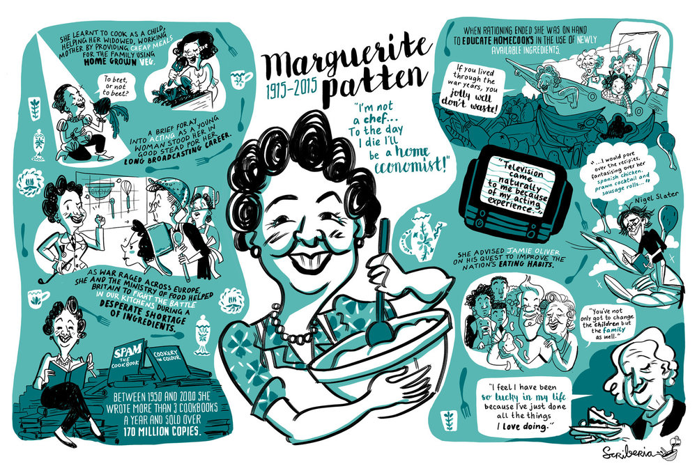 scriberia marguerite patten cooking scribing