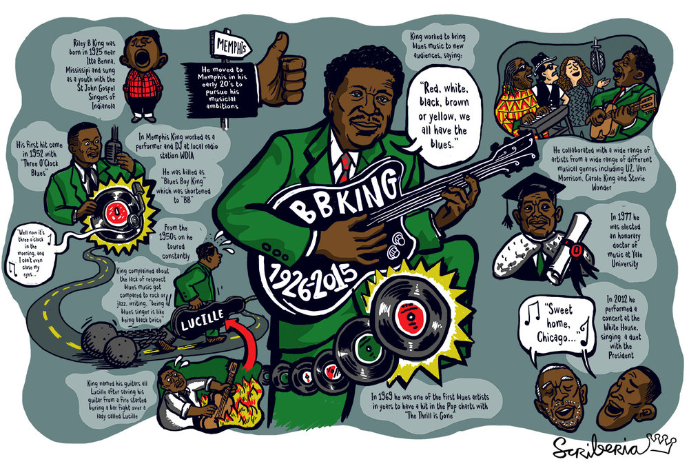 scriberia scribing B.B. King blues music