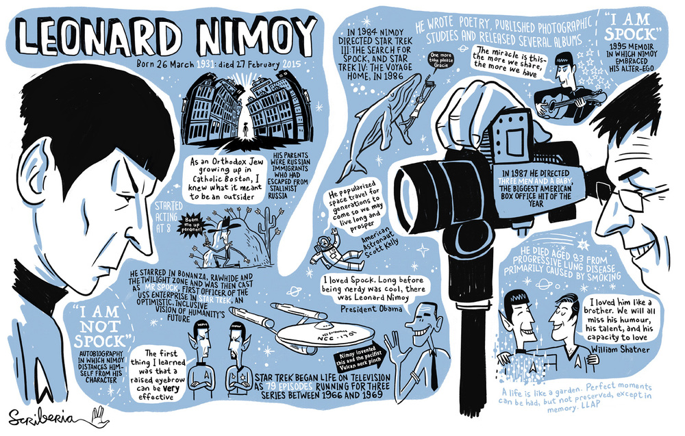 Scriberia Leonard Nimoy