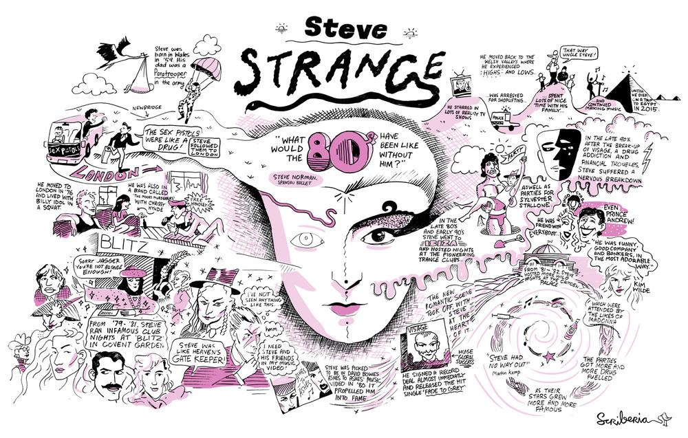 Scriberia Steve Strange