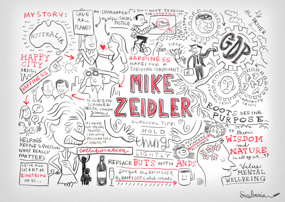 Sketchnotes from the inspirational Think > Create > Do | Scriberia