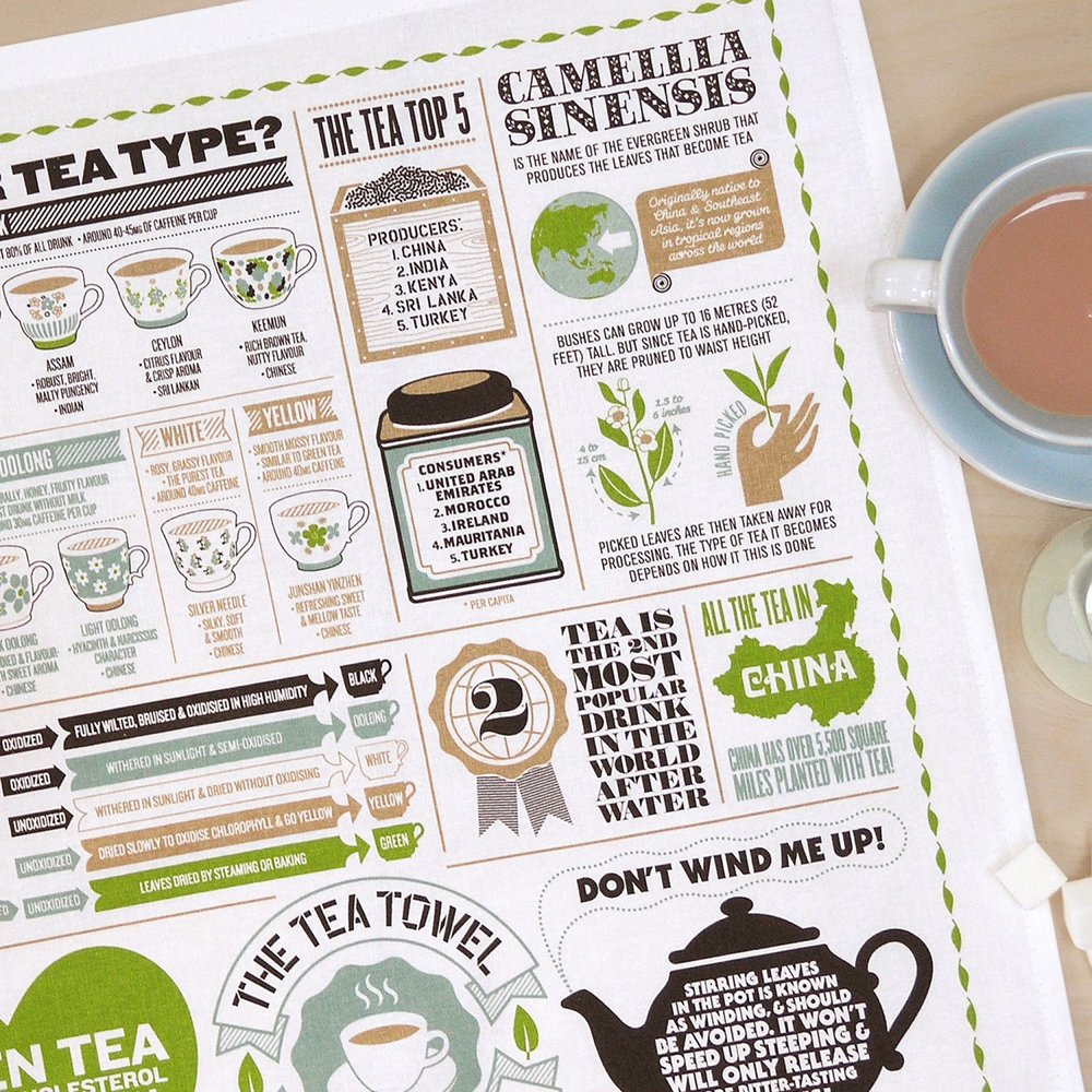 Visual thinkers gift guide Tea towel by Stuart Gardiner