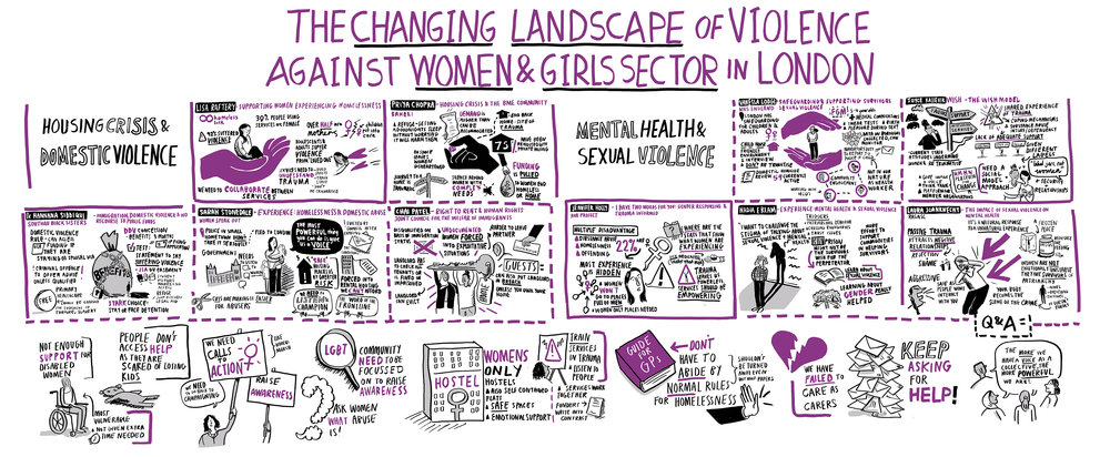 Scriberia VAWG Women's Resource Centre scribing graphic recording live illustration