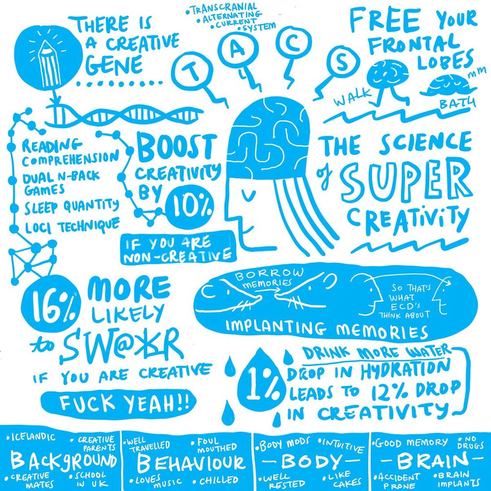 Scriberia Cannes Digital Scribing