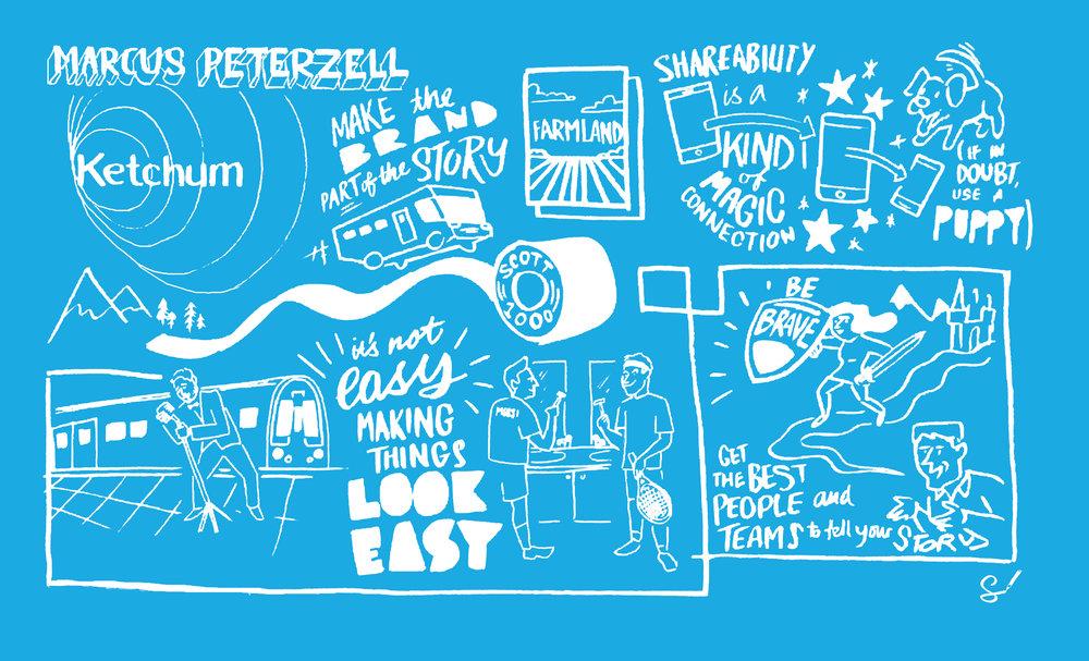 Scriberia Cannes Lions School Scribing Marcus Peterzell