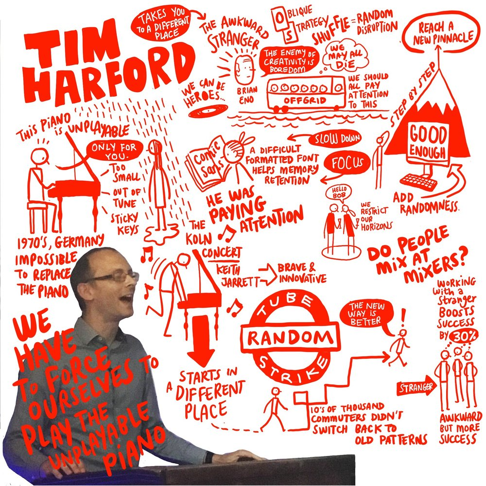 Scriberia OffGrid Sessions Tim Harford Sketchnotes Sketchnoting