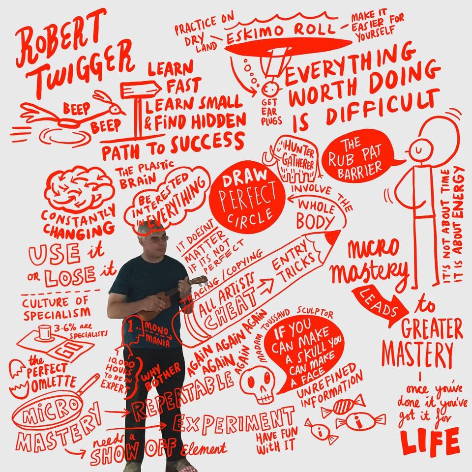 Scriberia OffGrid Sessions Robert Twigger Sketchnotes Sketchnoting