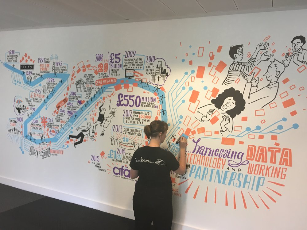 Scriberia Mural Cifas Illustration