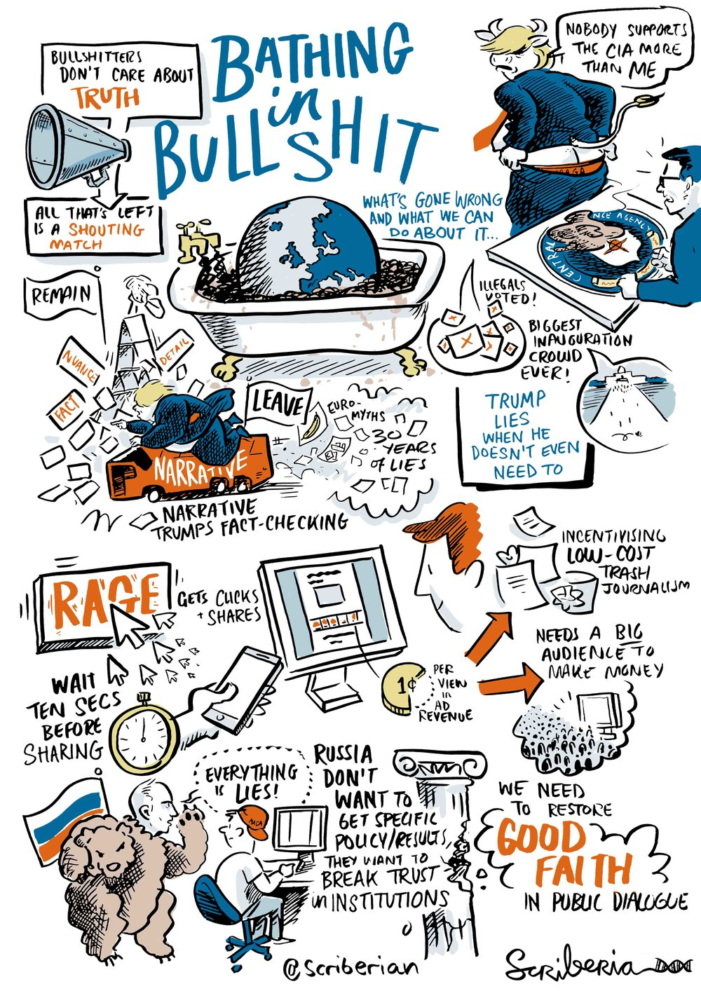 Scriberia Scribing QED Jamie Ball Graphic Recording Sketchnoting