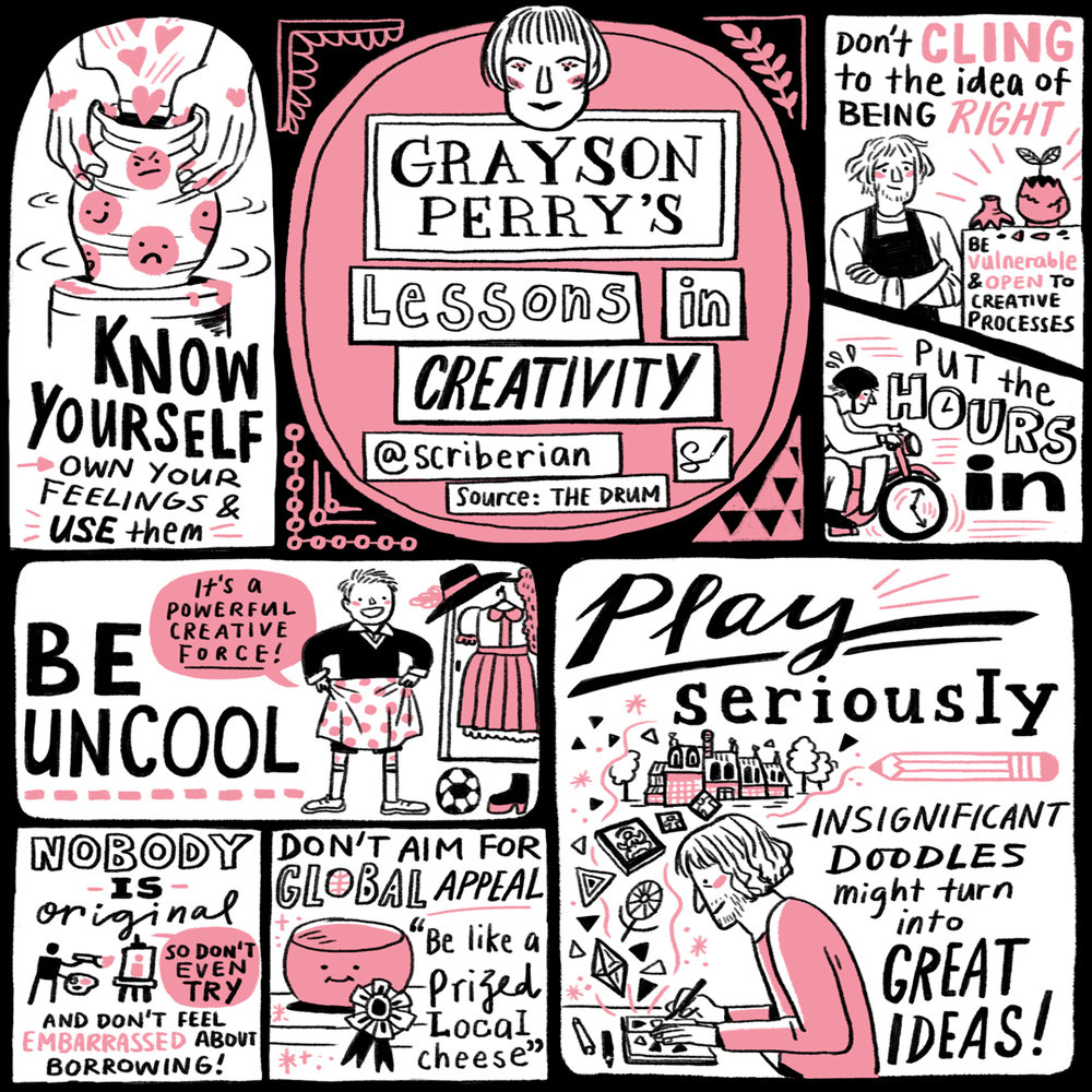 Grayson Perry 's Lessons in Creativity. Source:  The Drum