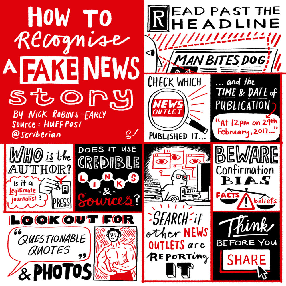 How to recognise a fake news story, by Nick Robins-Early. Source: Huffington Post
