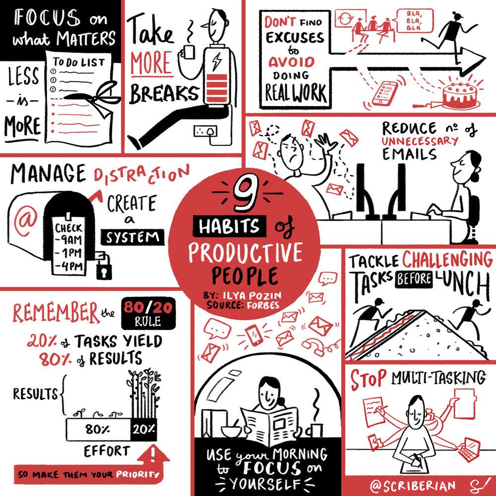 Nine habits of productive people, by Ilya Pozin. Source:  Forbes