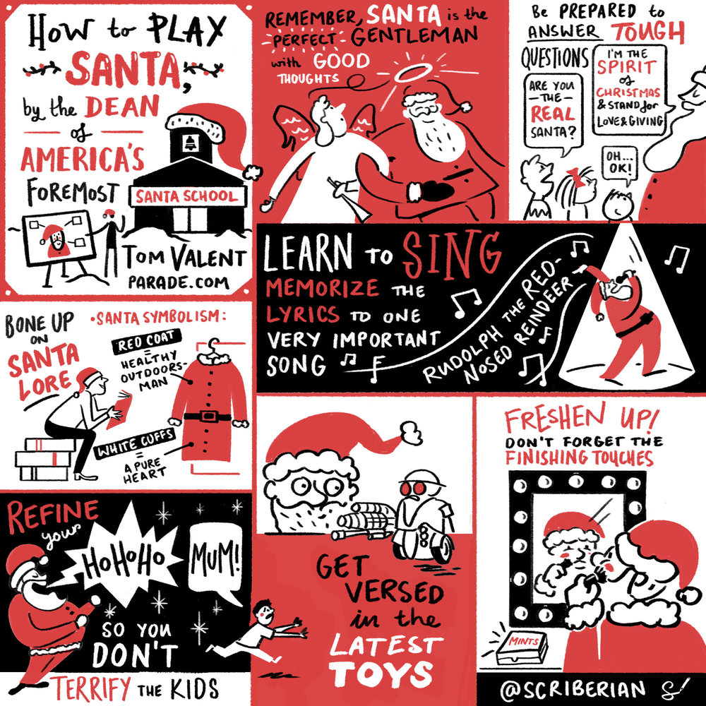 How to play Santa by the Dean of America's foremost Santa school, Tom Valent. Source:  Parade Magazine