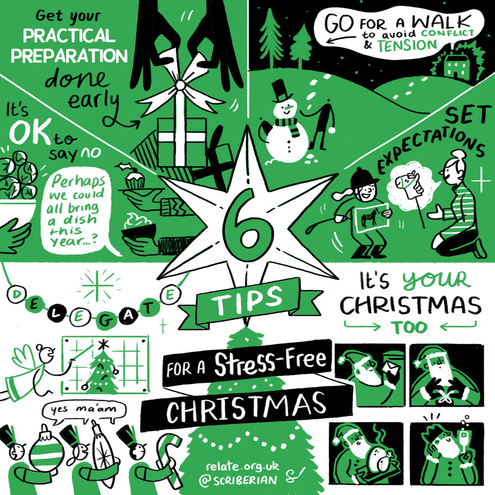 Six tips for a stress-free Christmas. Source:  Relate