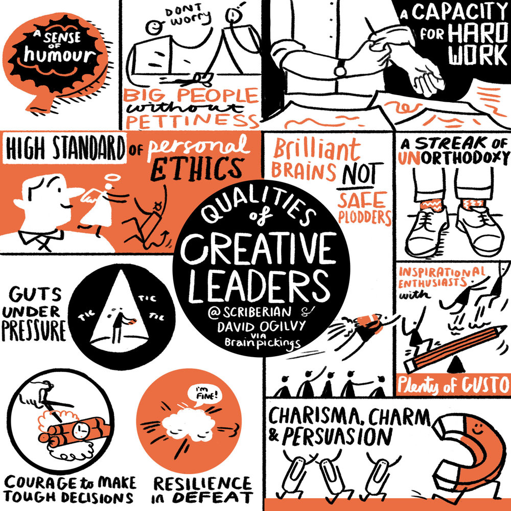 David Oglivy on the qualities of creative leaders. Source:  Brainpickings