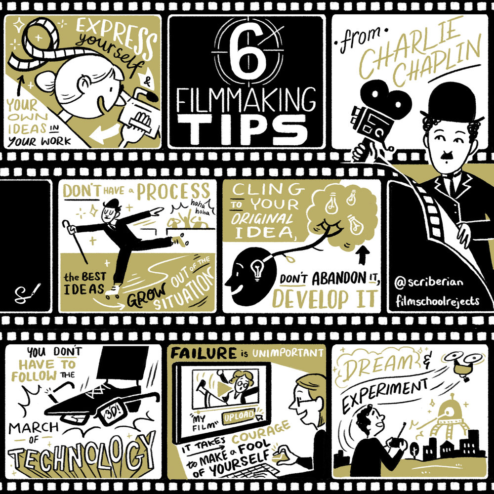 Six filmmaking tips from Charlie Chaplin. Source:  One Perfect Shot