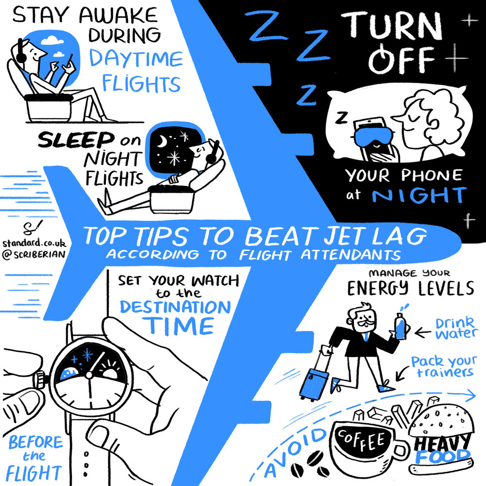 The six things you need to do to beat jet lag, according to flight attendants, by Alison Millington. Source:  Evening Standard