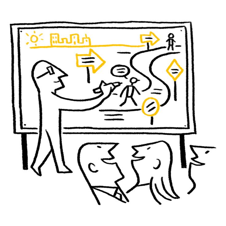 visual thinking -