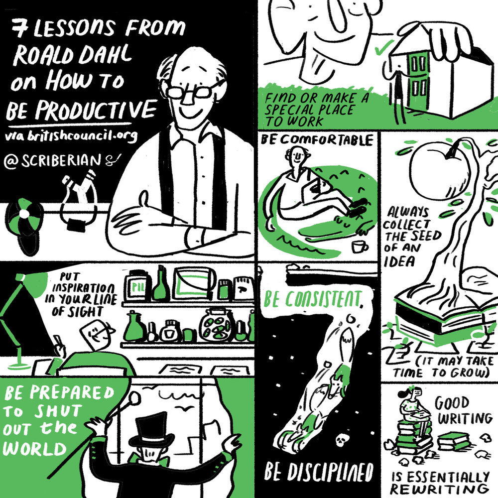 Seven lessons from Roald Dahl on how to be productive, by Steve Gardem. Source:  British Council