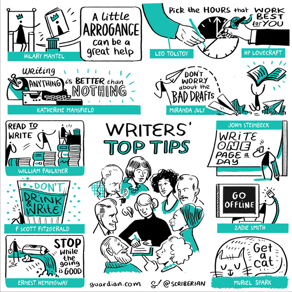 Top 10 writers' tips on writing, by Travis Elborough. Source:  The Guardian