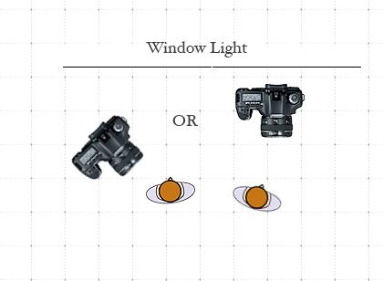 lightingdiagramA_nbphotog